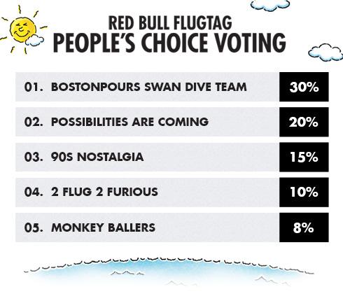redbull-flugtag-result-ampsy